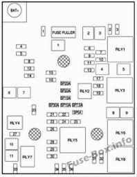 opel vauxhall mokka x 2017 2019 < fuse box diagram fuse box diagram engine compartment