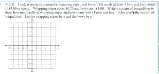 Graphing A System Of Inequalities Math Graphing Systems Of