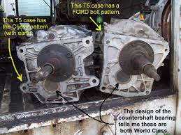 All Chevy 98 chevy s10 bolt pattern : T5 Info Page - Lugnutz65ChevyStepside