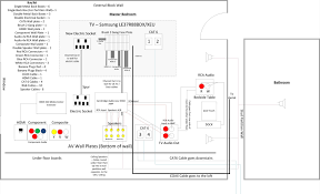 visio line diagram all about repair and wiring collections visio line diagram cat 6 wiring diagram visio cat home wiring diagrams masterbed av cat