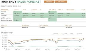 Download Simple Monthly Sales Report Template Excel Word