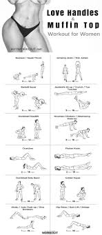 wont six pack abs gain muscle or weight loss these workout plan is great for women with free weekends and no gym or equipment