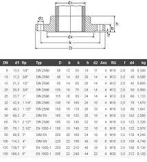 Pn16 Flange Chart Stainless Steel Screwed Flanges Pn16 Screwed Flange Dimensions