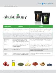 Shakeology Ingredient Chart Shakeology Benefits Chart