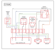 domestic central heating system wiring diagrams; c, w, y & s plans s plan central heating wiring diagram if c plan