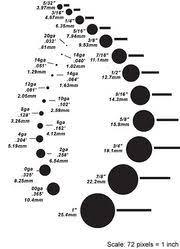 Body Jewelry Gauge Conversion Chart Gauge Bme Encyclopedia