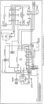 fm 24 19 radio operator s handbook chptr 1 radio and for detailed instructions on operation refer to tm 11 5815 332 15 figures 1 3 and 1 4 show a cabling diagram for the an vsc 3