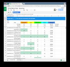 Track Progress In Excel 10 Ready To Go Marketing Spreadsheets To Boost Your