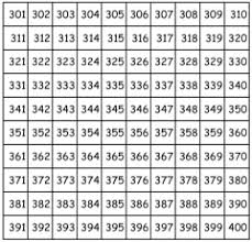 1000 Chart For Math Number Charts To 1000 Hundreds Chart Math Charts Number