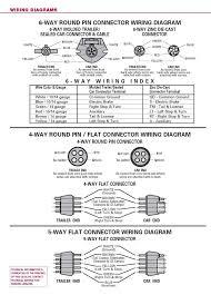 4 way flat trailer wiring facbooik com Flat 4 Trailer Wiring Diagram cheap 4 trailer wiring, find 4 trailer wiring deals on line at trailer wiring diagram 4 pin flat