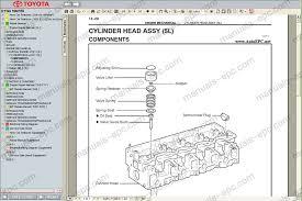 wiring diagram toyota dyna wiring wiring diagrams