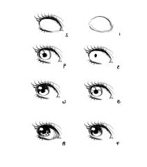 How To Draw Eyes Step By Step Simple Eye Sketch At Paintingvalley Com Explore Collection