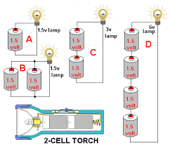 basic electronics 1a the diagrams show cells in parallel and series diagram a shows a single 1 5v cell connected to a 1 5v globe diagram b shows two 1 5v cells connected in