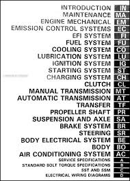 1989 toyota pickup truck repair shop manual original set 1988 toyota pickup wiring diagram download 1989 toyota pickup truck repair manual original � table of contents