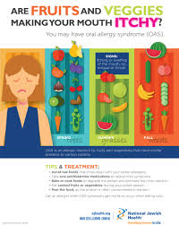Pollen Food Allergy Chart Oral Allergy Syndrome Oas Can Make Your Mouth Itchy