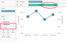 Tableau Line Chart Markers A Quick Tip To Improve Line Chart Labels In Tableau Interworks