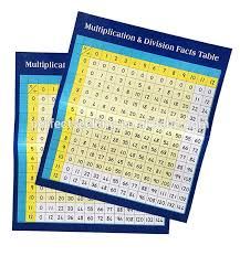 From 0-12 Practice Multiplication Facts Table - Buy Multiplication ...