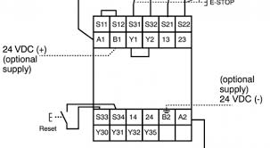 safety inspiring wiring ideas pilz relay operation at Pilz Safety Relay Wiring Diagram
