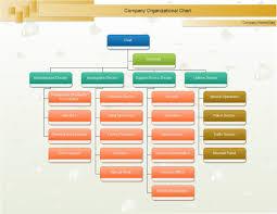 Chief Org Chart Organizational Chart Chart Chart Design