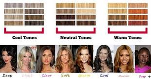 you mix two diffe hair dye colors