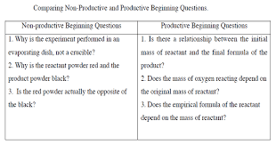 Chromatography Lab Beginning Questions For The Chromatography Lab Analytical