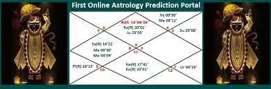 Free Jyotish Chart Online 67 Problem Solving Free Jyotish Birth Chart Reading