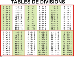Division Chart To 12 Download Division Table 1 100 Chart Templates