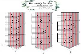 It's a good book for young kids to learn music without jumping into reading music. 17 Key Kalimba Sheet Music Free