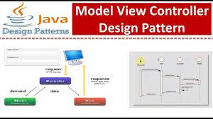 Controller Design Pattern Model View Controller Design Pattern