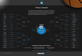 Ncaa Tournament Bracket Scores Linkedin School Spirit Score Predicts Champion Of Ncaa Mens