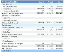 Pro Forma Example Pro Forma Cash Flow Example