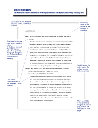 Annotated Bibliography Apa Format 6th Edition Example Order Essay