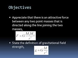 force between any two point m that is directed along the line joining the two m state the definition of gravitational field strength