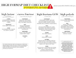 Ibs Diet Chart Low And High Fodmap Diet Checklists Kate Scarlata Rdn