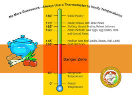 Nc Food Safety Safe Cooking Temperatures
