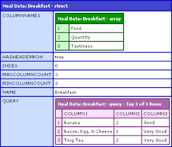 Ask Ben Using Poi Utility To Move Excel Data Into A Database