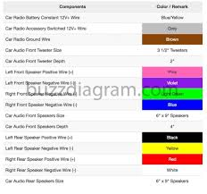 1993 toyota 4runner radio wiring diagram great installation of 1993 toyota radio wiring diagram wiring diagram blog rh 2 fuerstliche weine de 1987 toyota 4runner wiring diagram 1987 toyota 4runner wiring diagram