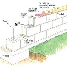 Small Picture Block Retaining Wall Design 35 Retaining Wall Blocks Design Ideas