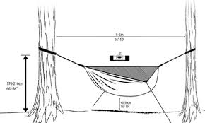 The 12 Best Camping Hammock Reviews Ultimate Guide 2019