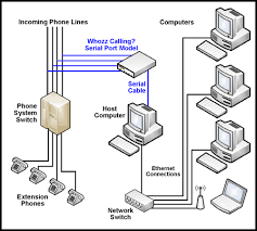 callerid com installation diagrams serial port whozz calling telephone switch