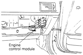 repair guides electronic engine controls engine control unit fig