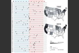 Mapping The History Of U S State Politics Mit News