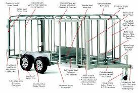 haulmark cargo trailers wiring diagram haulmark circuit diagrams wiring diagram for haulmark trailer data wiring diagram schema haulmark cargo trailers wiring diagram haulmark circuit diagrams