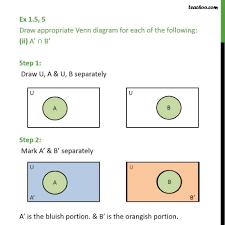 Drawing A Venn Diagram Ex 1 5 5 Draw Venn Diagram I A U B Ii A B Ex 1 5