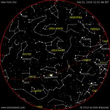Current Star Map Partistunisie