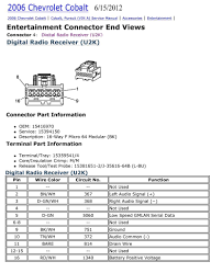 pretty 2006 chevy cobalt radio wiring diagram photos electrical at 2008 Chevy Cobalt Diagram chevrolet car radio stereo audio wiring diagram autoradio for 2001 chevy impala 2005 cobalt 1