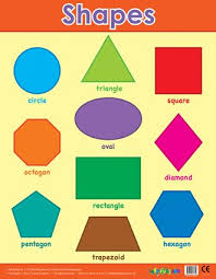 Learning Chart Basic Shapes Learning Chart Perfect As A School Poster