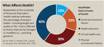 State Approaches To Reducing Health Disparities