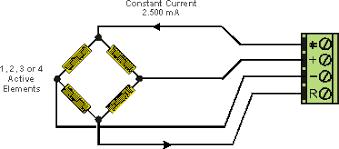 measuring bridges and strain gauges figure 100 ñfull bridge constant current excitation