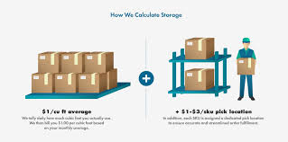 How Do We Calculate Warehousing Storage Costs Shiprelay